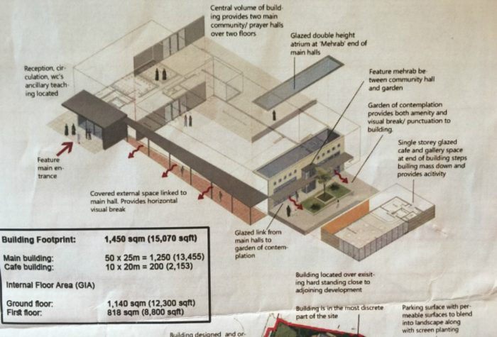 An illustration of what this unwanted mosque will look like